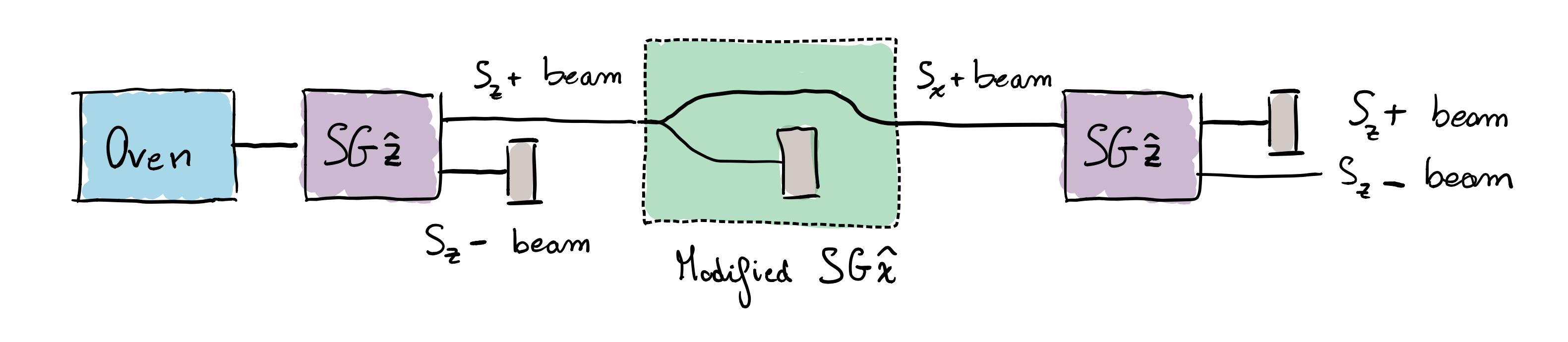 Fig-2-wave-like