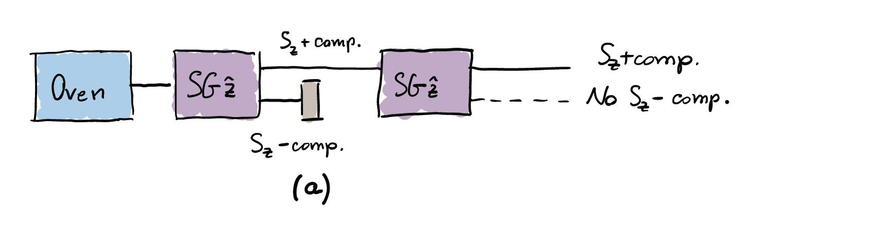 Figure1_Discover_Superposition-09