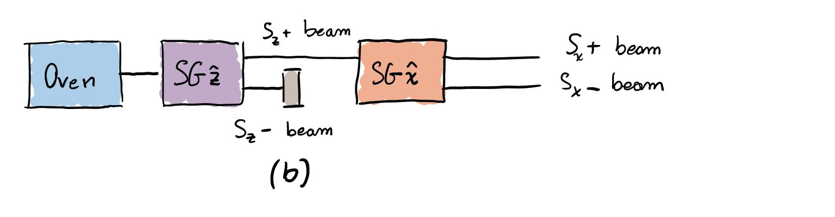 Figure1_Discover_Superposition-10