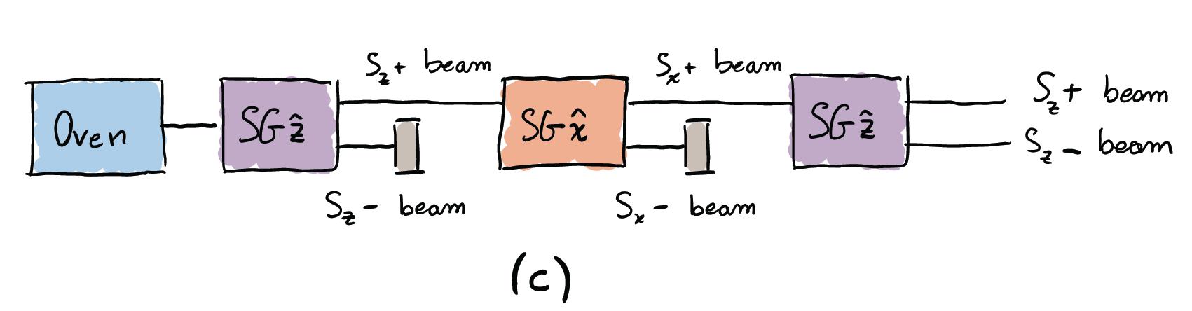 Figure1_Discover_Superposition-11